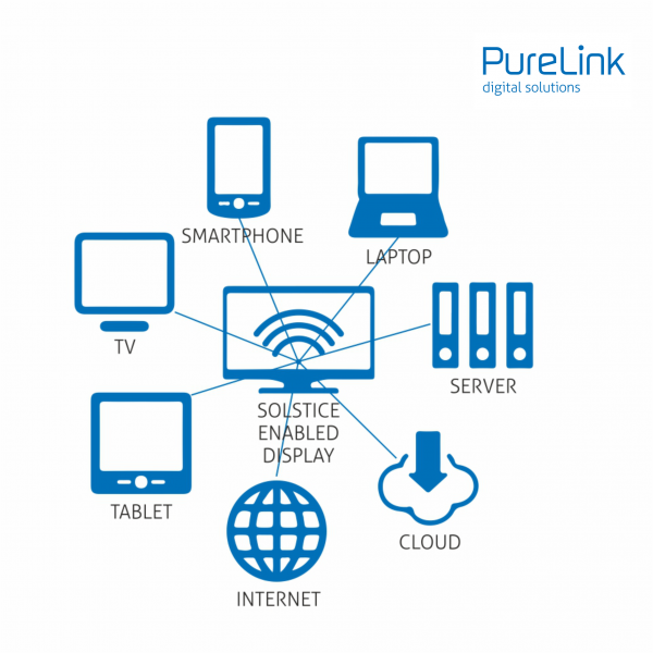 PureLink_Wireless-Collaboration